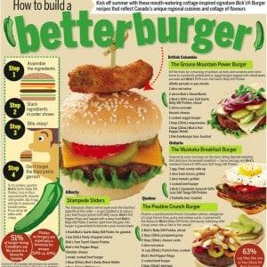 Get Grilling with Bick's #bicksburgers