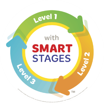 Fisher Price Laugh and Learn Smart Stages