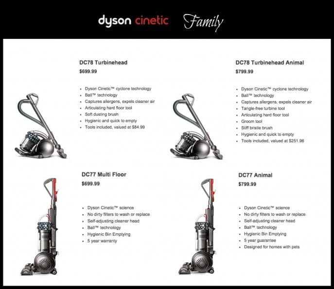 Dyson Cinetic Family