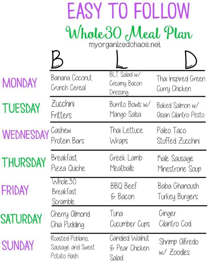 Easy To Follow Whole30 Meal Plan