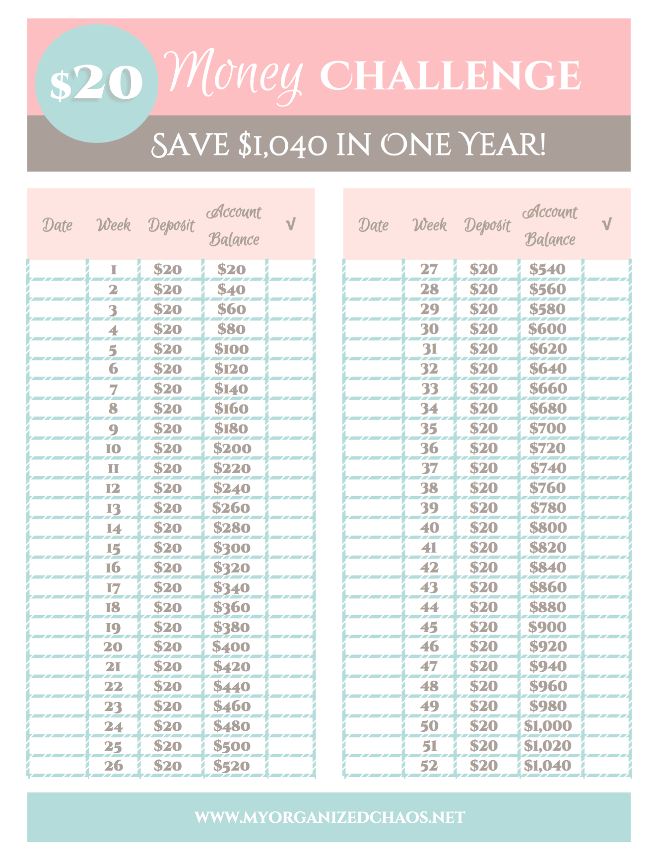 Easy Money Savings Challenges - My Organized Chaos