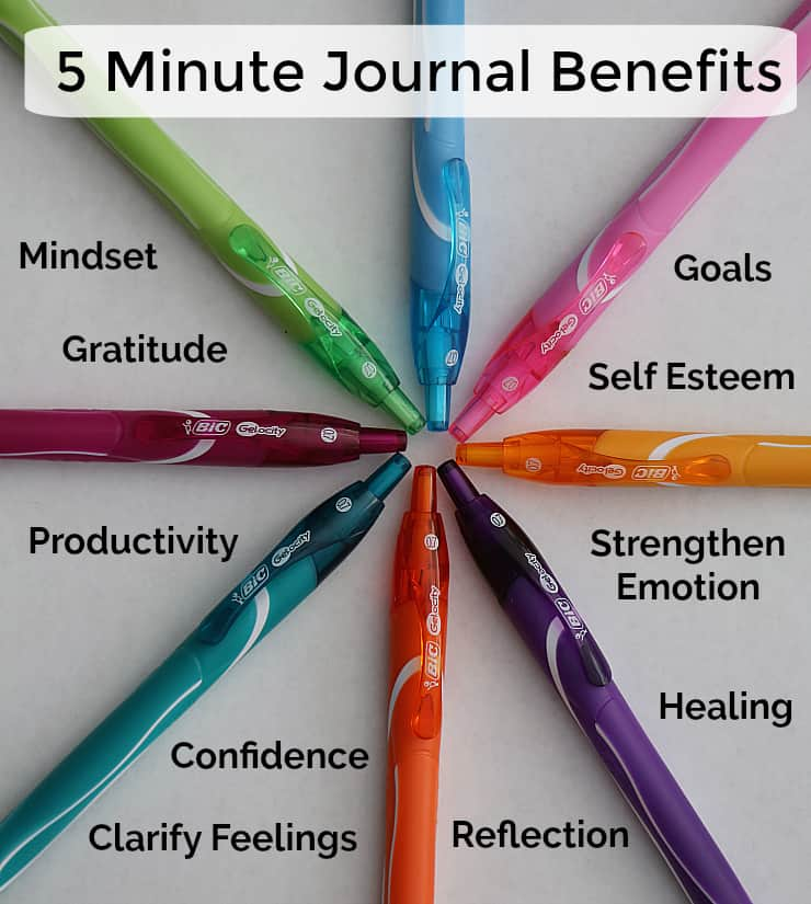 5 minute journal benefits